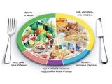 Гостиничный комплекс Званка - иконка «питание» в Волхове